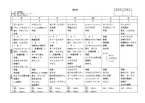 清瀬療護園 2021年3月1日~7日までの給食メニュー