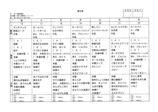 清瀬療護園 2021年4月16日~22日までの給食メニュー