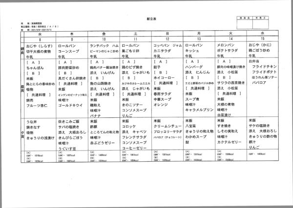 清瀬療護園 9月前半(9月8-15日まで)の給食メニューです